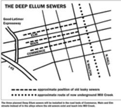 The three planned Deep Ellum sewers will be installed in the road beds of Commerce, Main and Elm streets instead of in the alleys where the old sewers exist and leach into Mill Creek.
